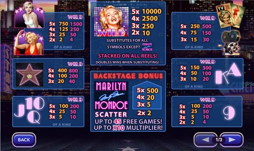 free Marilyn Monroe slot payout