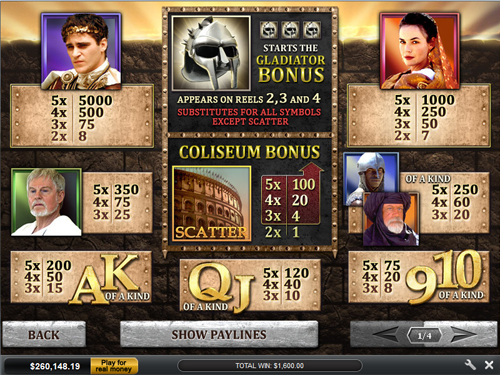 free Gladiator slot payout