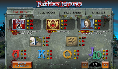 free Full Moon Fortunes slot payout