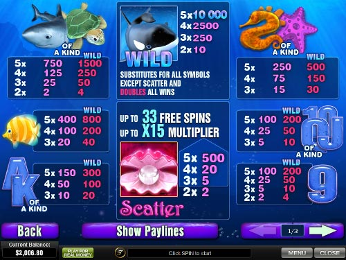 free Great Blue slot payout