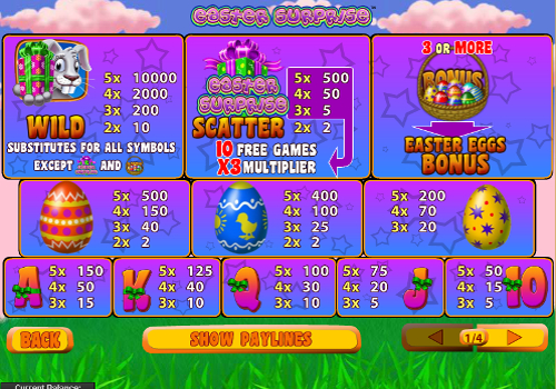 free Easter Surprise slot payout