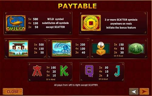 pembayaran slot Fortune Jump gratis
