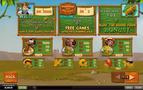 free Piggies and the Wolf slot payout
