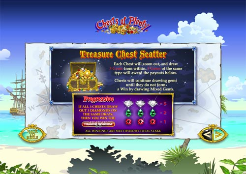 free Chests of Plenty Progressive Jackpots