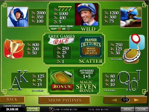 free Frankie Dettori's Magic Seven Jackpot slot payout