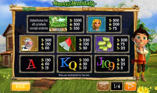 free Bounty of the Beanstalk payout