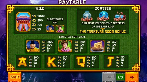 free The Great Ming Empire slot payout