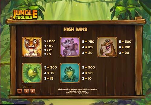 pembayaran slot Jungle Trouble gratis